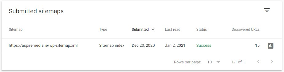 Google Search Console - Submitted Sitemaps